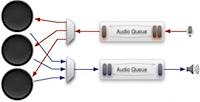 Audio implementation #3