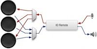 Audio implementation #4