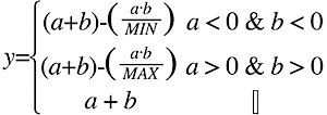Mixing equation